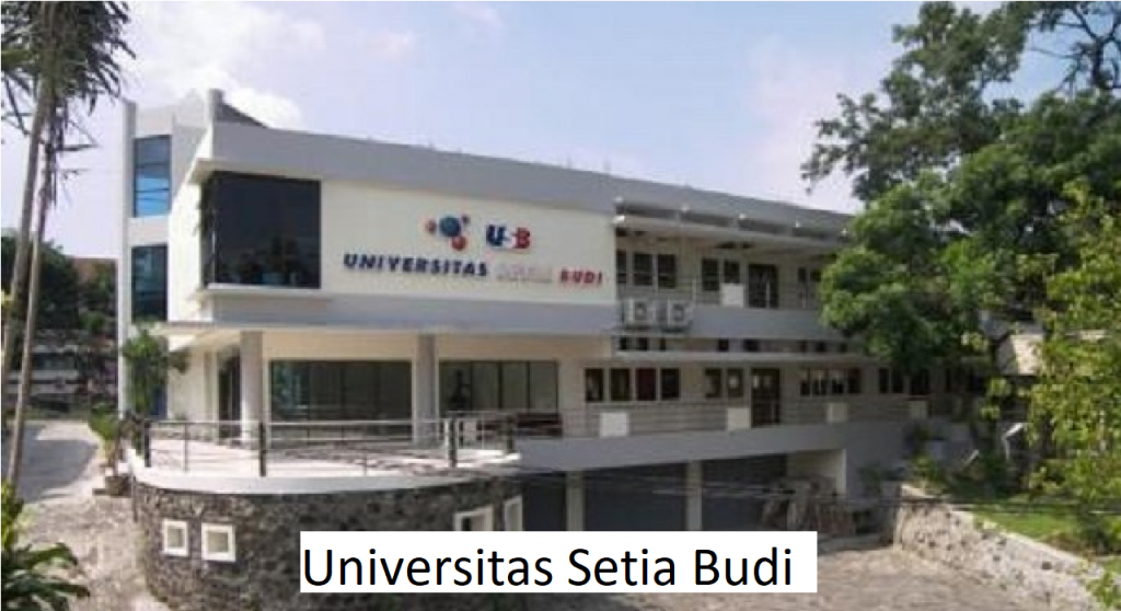 Universitas Setia Budi – USB